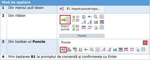 import puncte topo.PNG
