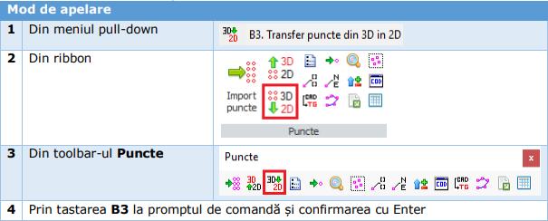 transfer punte din 3D in 2D.PNG