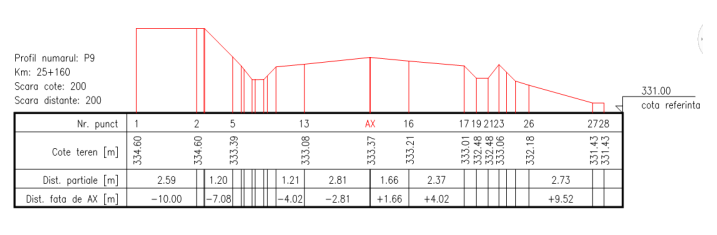 profil transversal drum2.PNG