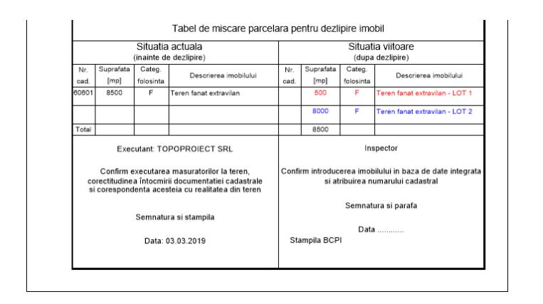 tabel de miscare parcelara dezlipire topograph topocom.PNG