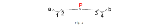 profil transversal topocom topograph.PNG