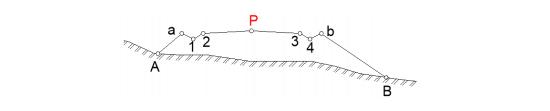 profil transversal2 topocom topograph.PNG