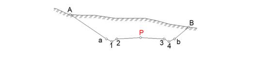 profil transversal3 topocom topograph.PNG