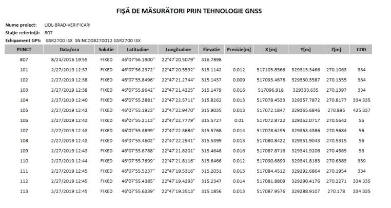 fisa de masuratori prin tehnologie gnss.PNG