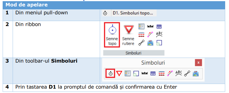MENIU SIMBOLURI TOPO TOPOGRAPH TOPOCOM.PNG