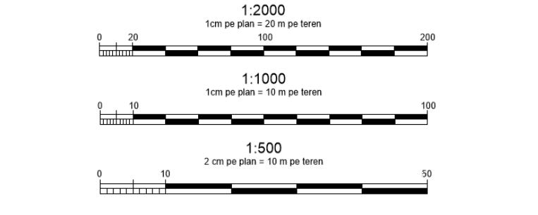 scara numerica topograph topocom.PNG