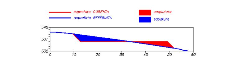 profilul suprafetei topograph topocom.PNG
