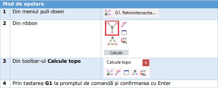 mod de apelare retrointersectia TopoGraph TOPOCOM.PNG