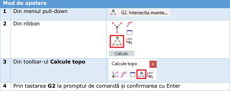 comanda intersectia inainte TopoGraph TOPOCOM.PNG